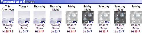 weatherreportsnow.jpg